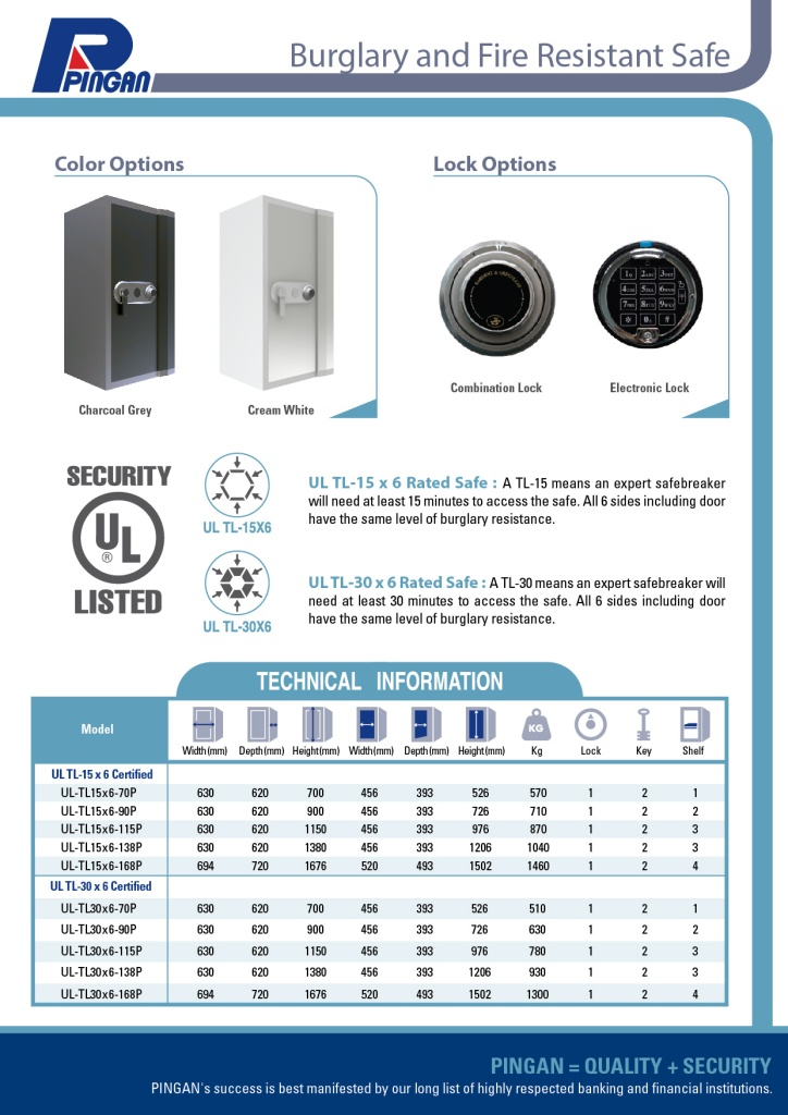 burglary and fire resistant safe-K2 confirmed